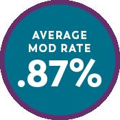 matsif-mod-rate